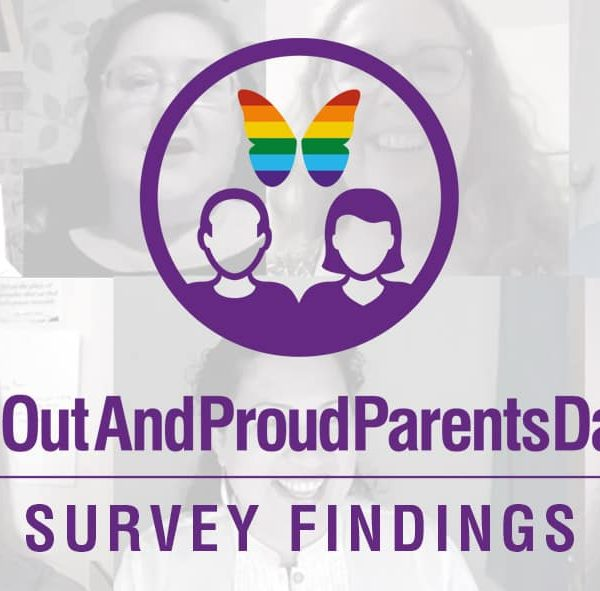 Survey Findings: Coming out to Religious Parents
