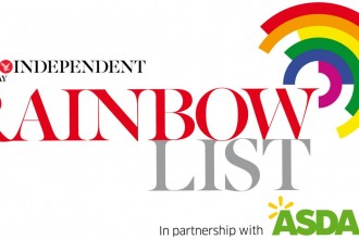 Rainbow List logo 2015